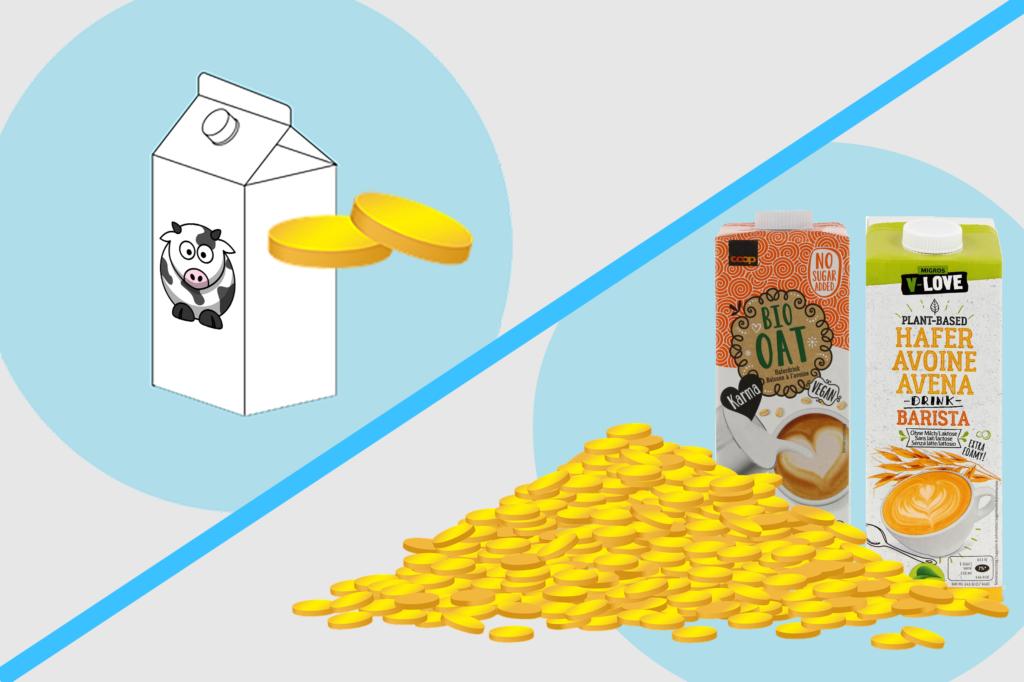 4 Gründe, weshalb Hafermilch noch immer teurer ist als Kuhmilch