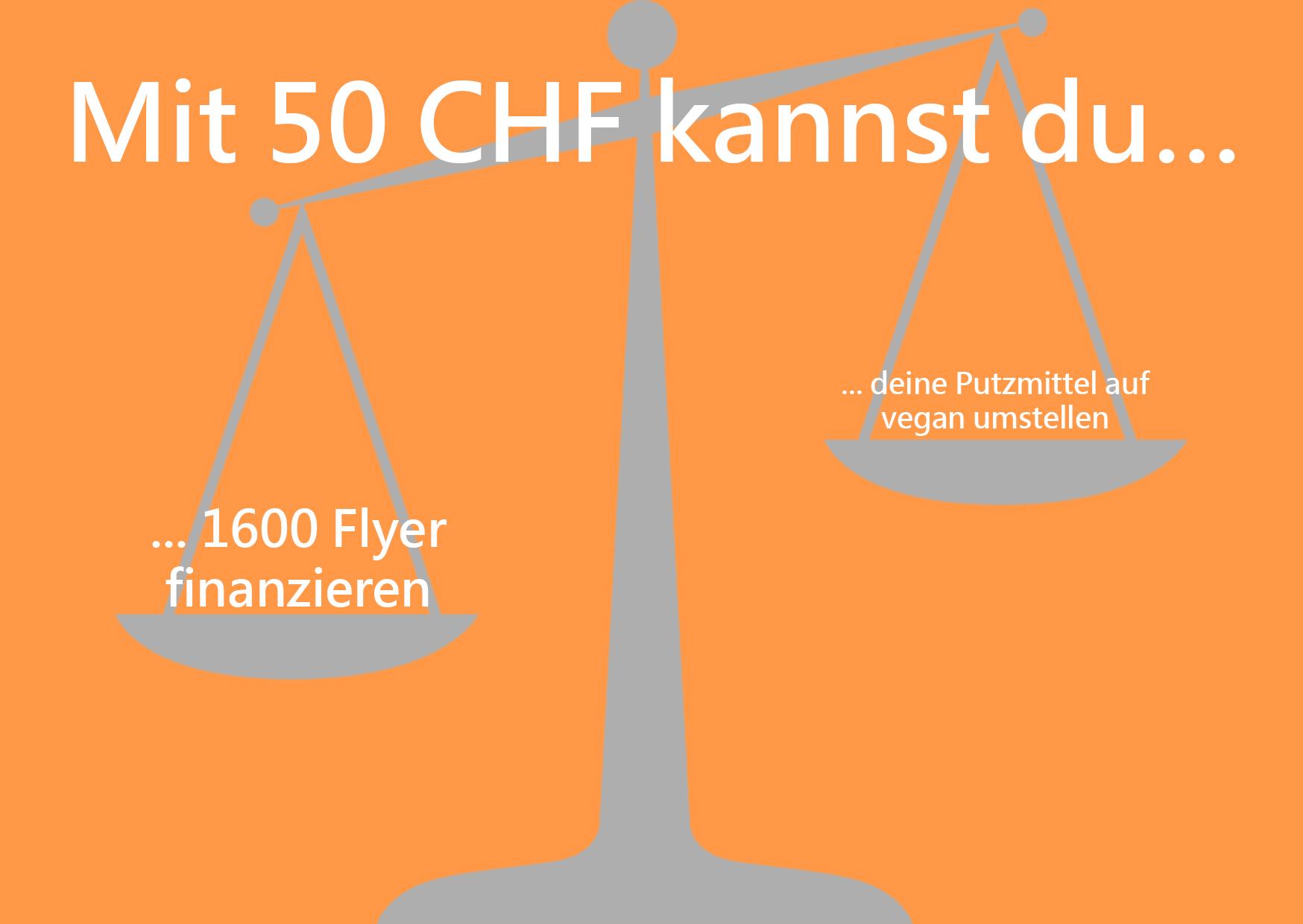Spenden Nudging 50 Franken Seite A