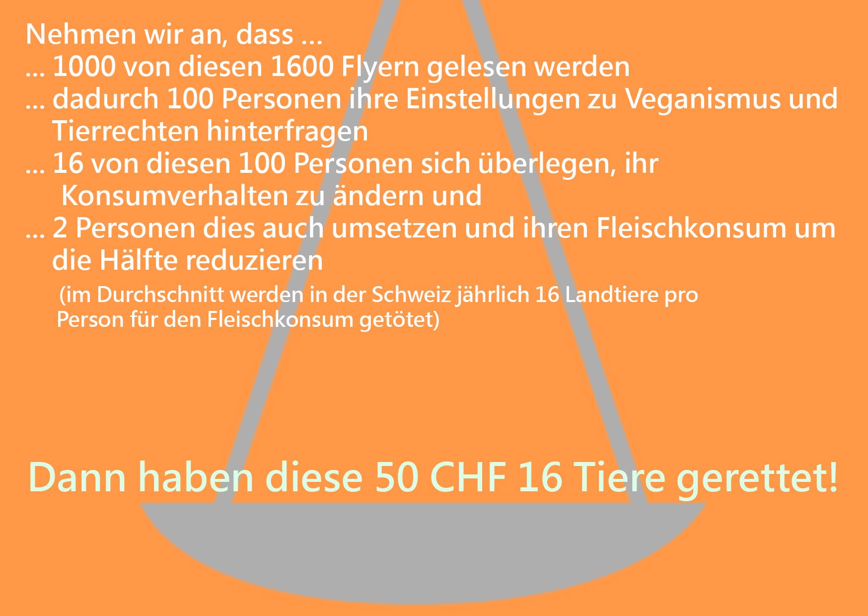 Spenden Nudging 50 Franken Seite B