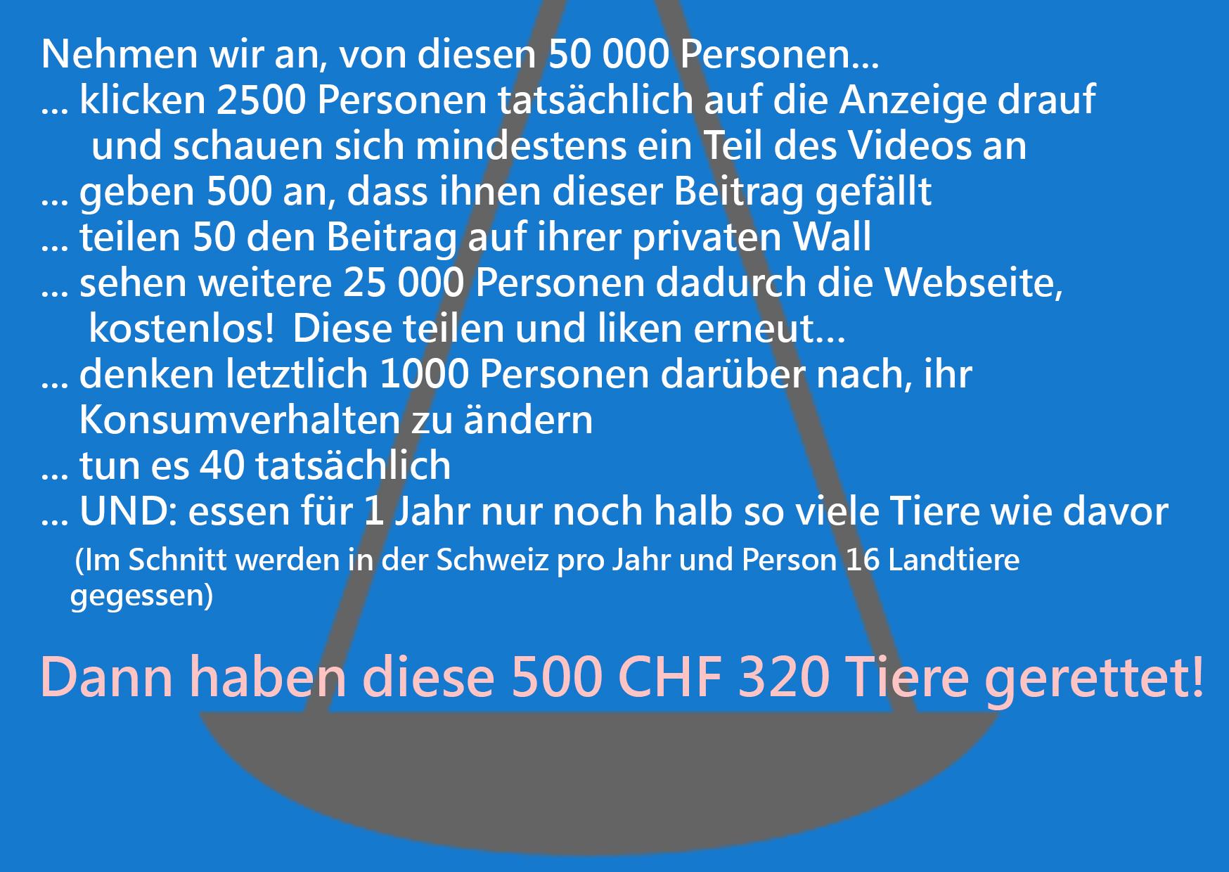 Spenden Nudging 500 Franken Seite Bb